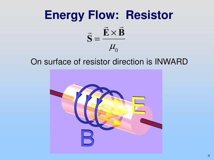 Energy Flow:  Resistor