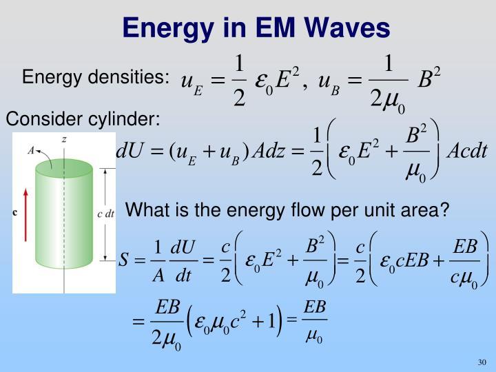 Energy in EM Waves