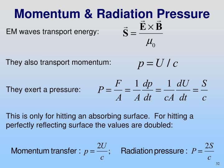Momentum & Radiation Pressure