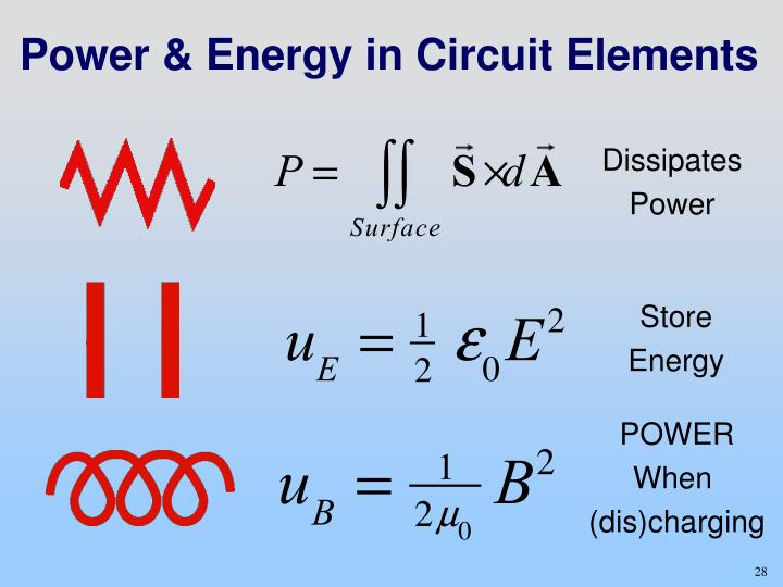 Power & Energy in Circuit Elements