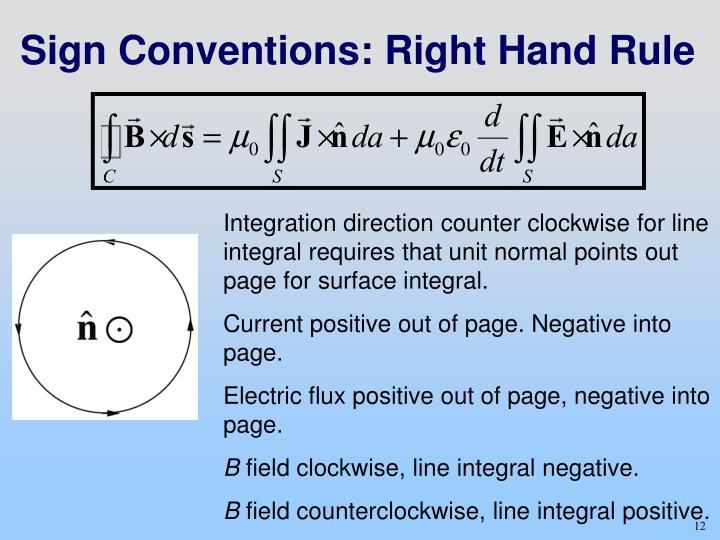 Sign Conventions: Right Hand Rule