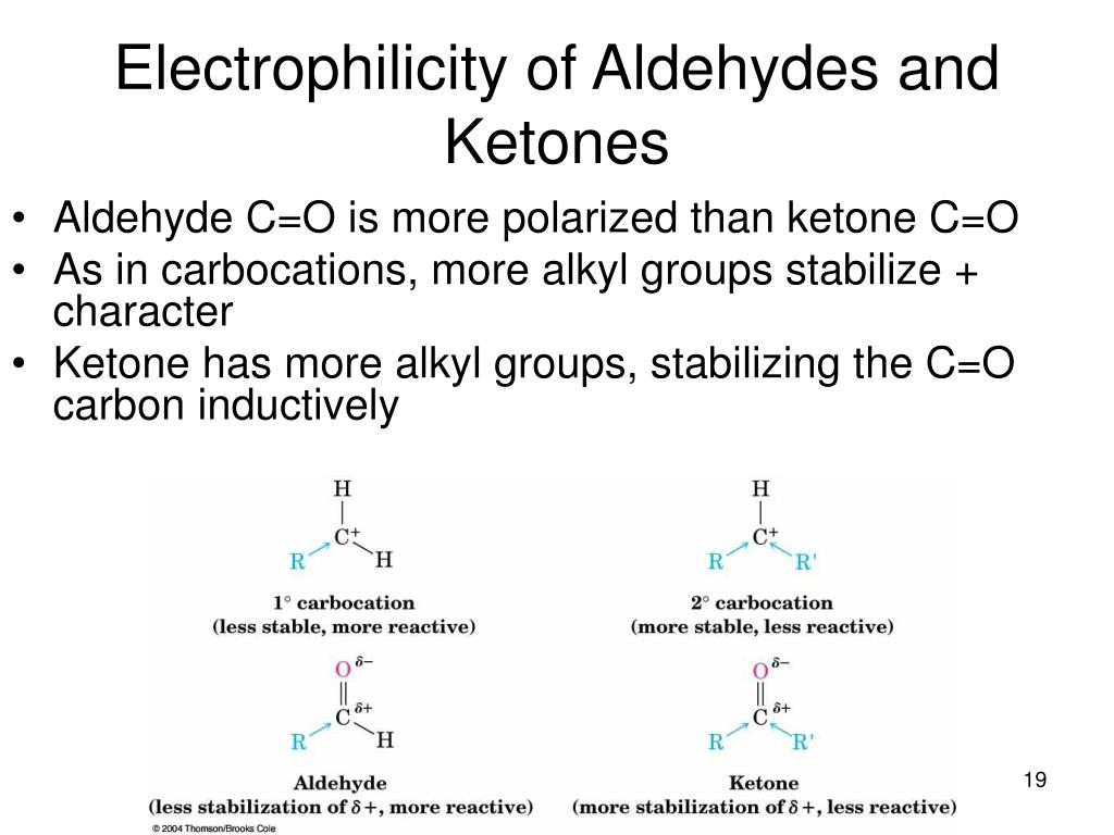 identification of unknown aldehyde and ketone Aldehydes and ketones are molecules that contain a carbonyl group, which is an  oxygen atom  part 9: identification of the unknown substance 10 based on.