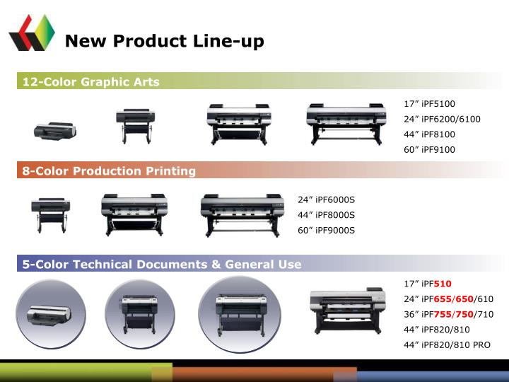 New Product Line-up
