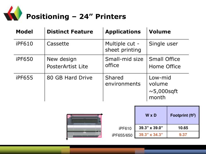 "Positioning – 24"" Printers"