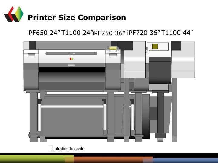Printer Size Comparison