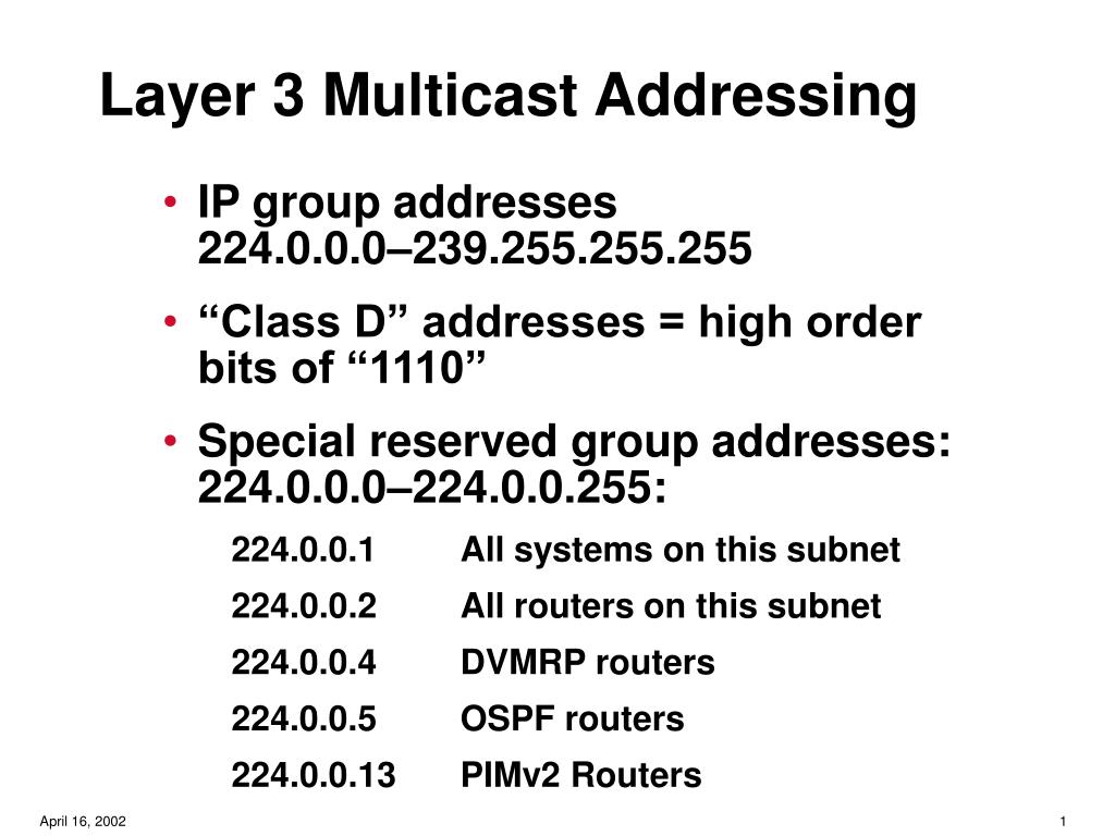 Layer 3 Multicast Addressing
