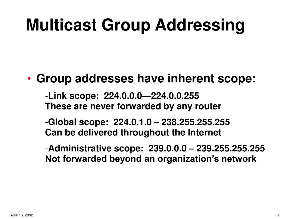 Multicast Group Addressing