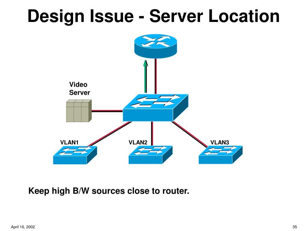 Design Issue - Server Location