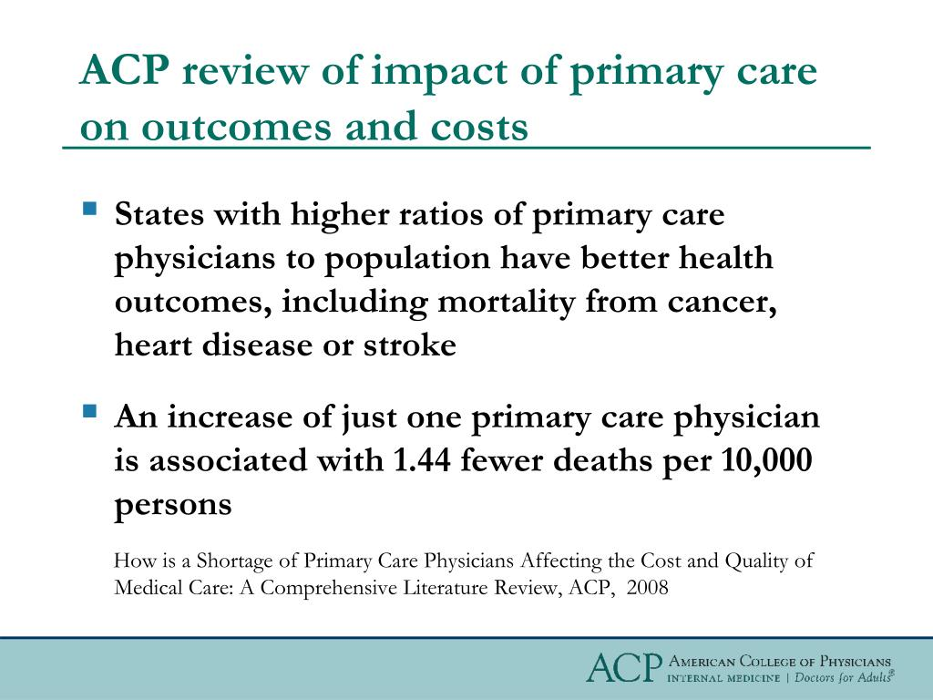 ACP review of impact of primary care on outcomes and costs