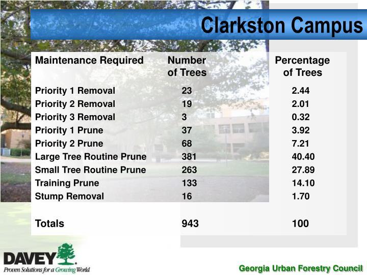 Clarkston Campus