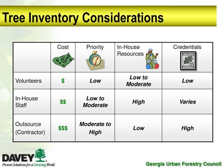 Tree Inventory Considerations
