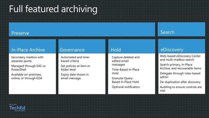 Full featured archiving