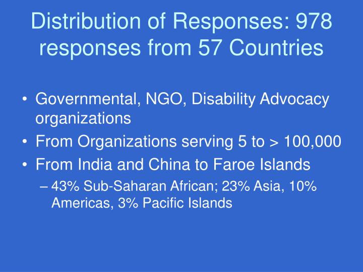 Distribution of Responses: 978 responses from 57 Countries