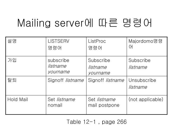 Mailing server