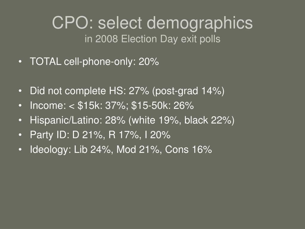 CPO: select demographics