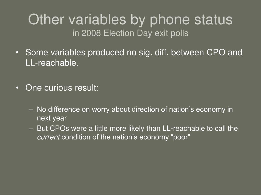 Other variables by phone status