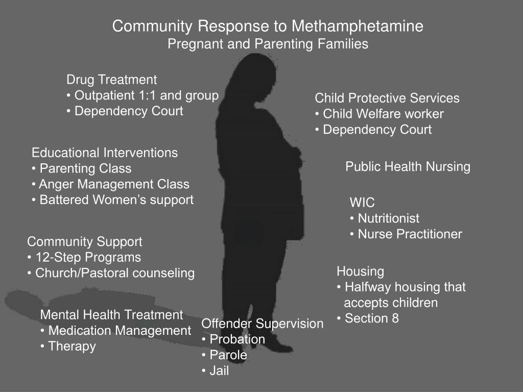 Community Response to Methamphetamine