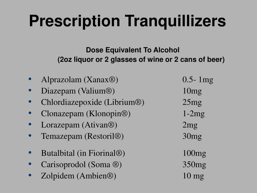 Prescription Tranquillizers