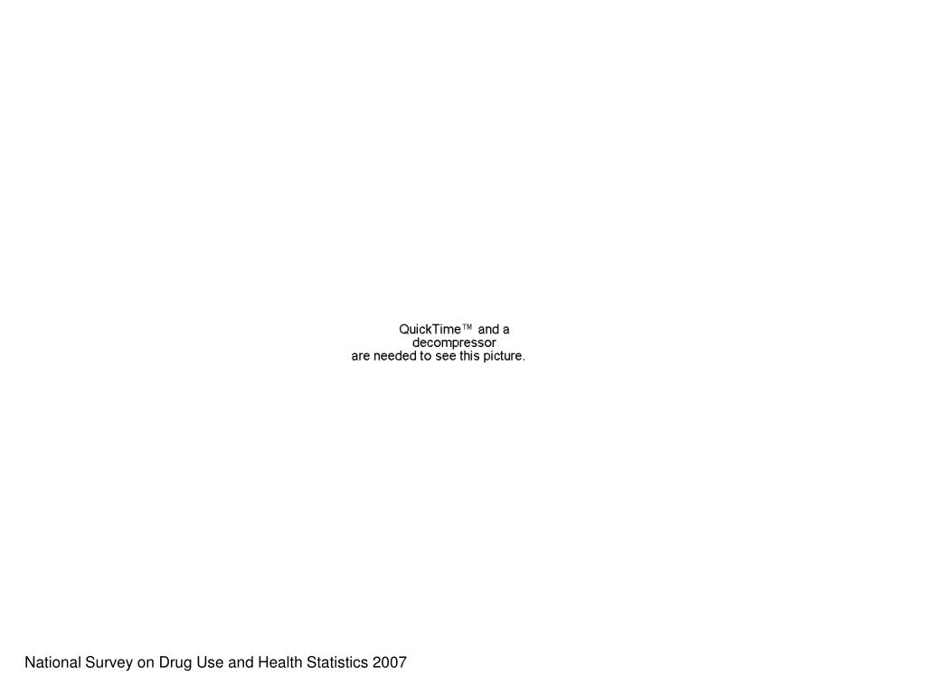 National Survey on Drug Use and Health Statistics 2007