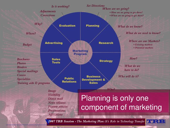 Planning is only one component of marketing