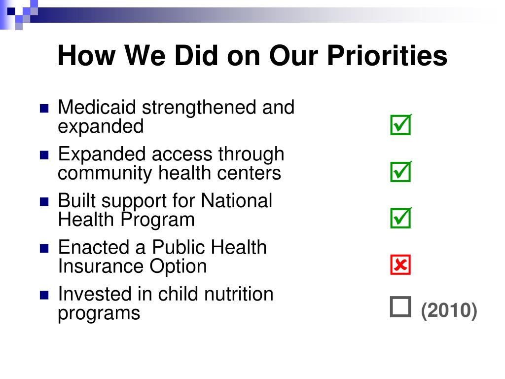 How We Did on Our Priorities