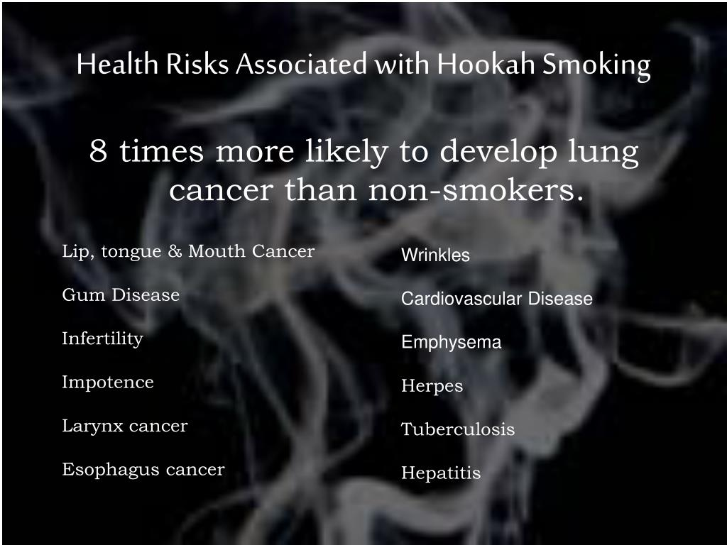Health Risks Associated with Hookah Smoking