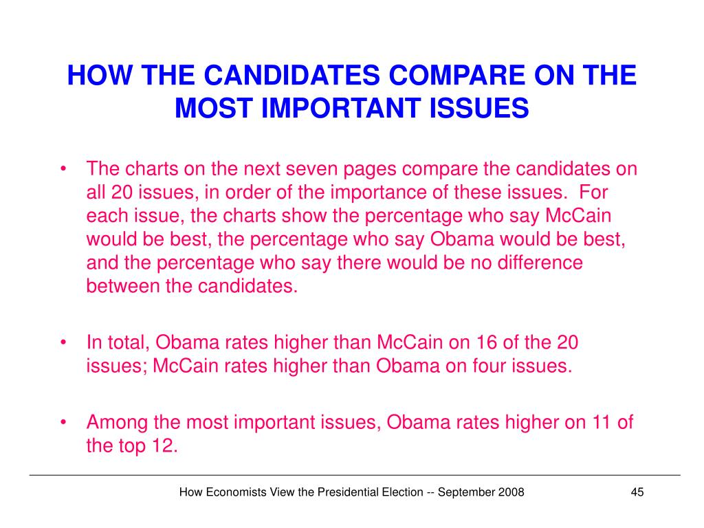 HOW THE CANDIDATES COMPARE ON THE MOST IMPORTANT ISSUES