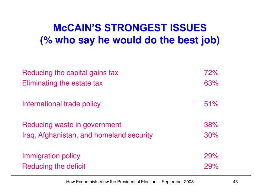 McCAIN'S STRONGEST ISSUES