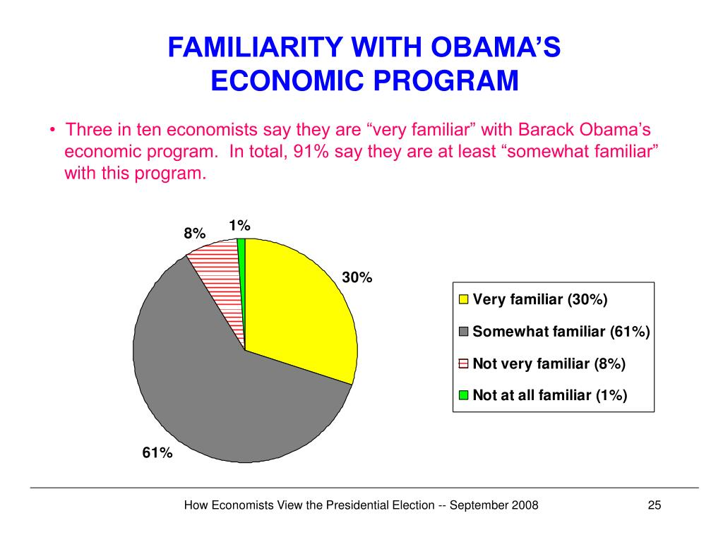 FAMILIARITY WITH OBAMA'S