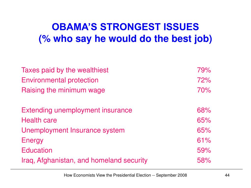 OBAMA'S STRONGEST ISSUES