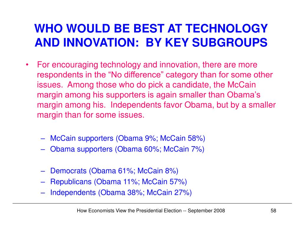 WHO WOULD BE BEST AT TECHNOLOGY AND INNOVATION:  BY KEY SUBGROUPS
