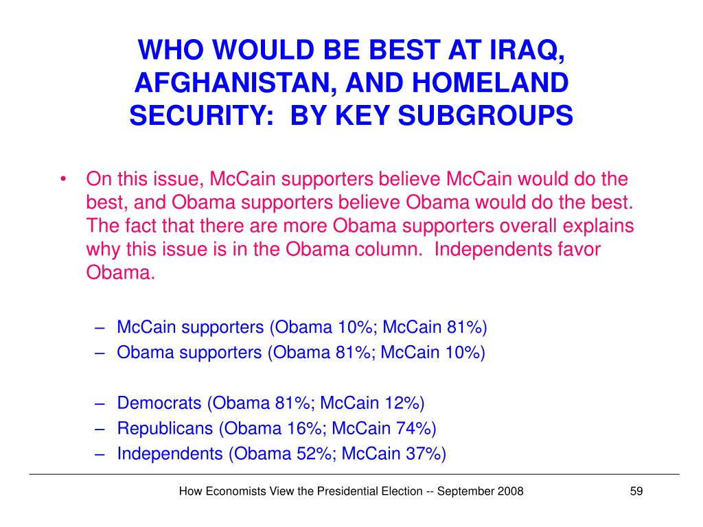 WHO WOULD BE BEST AT IRAQ, AFGHANISTAN, AND HOMELAND SECURITY:  BY KEY SUBGROUPS