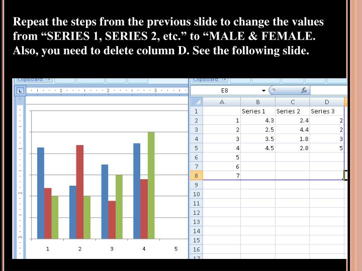 "Repeat the steps from the previous slide to change the values from ""SERIES 1, SERIES 2, etc."" to ""MALE & FEMALE. Also, you need to delete column D. See the following slide."