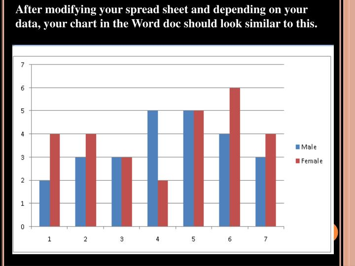 After modifying your spread sheet and depending on your data, your chart in the Word doc should look similar to this.