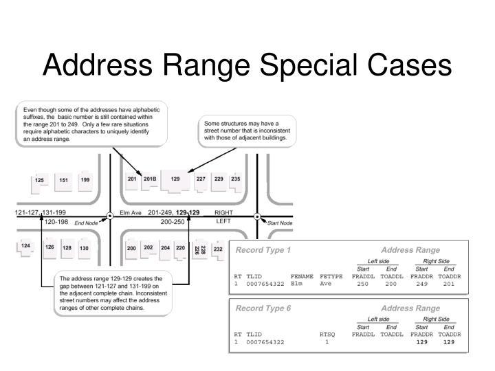 Address Range Special Cases