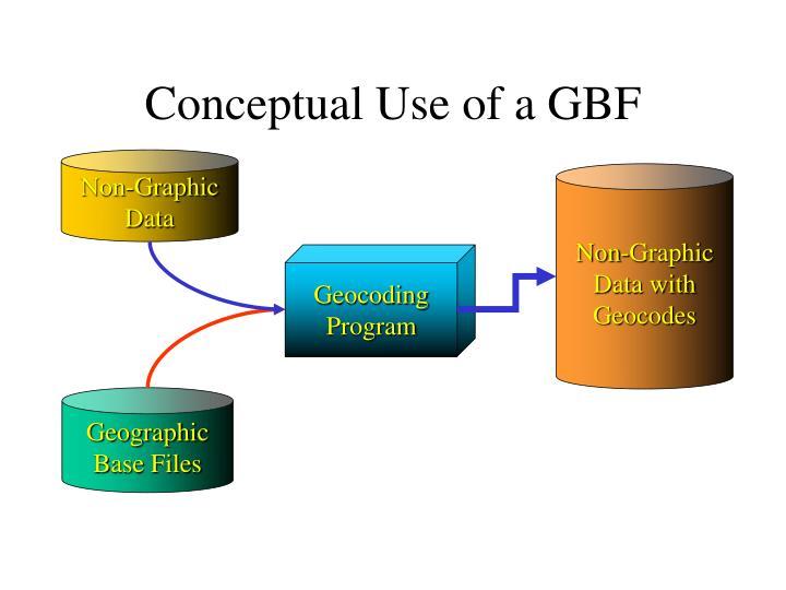 Conceptual Use of a GBF