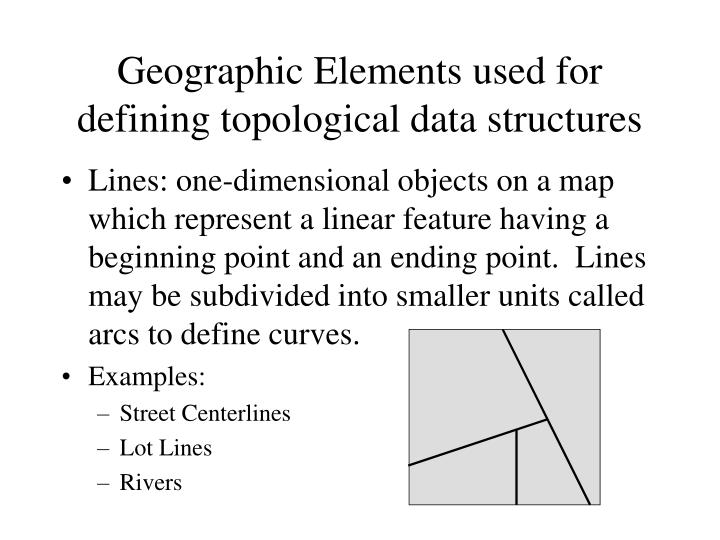 Geographic Elements used for defining topological data structures