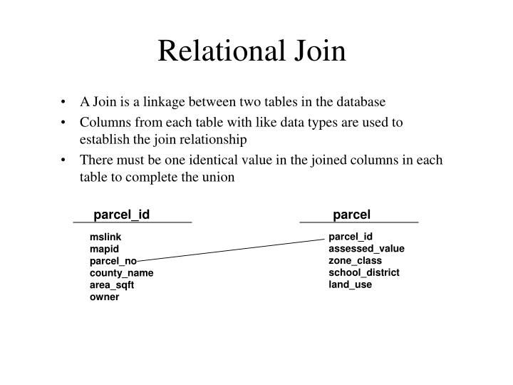 Relational Join