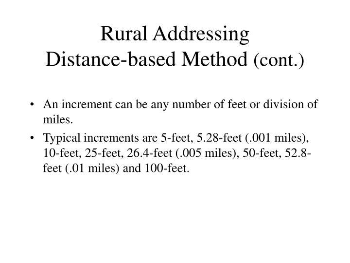 Rural Addressing