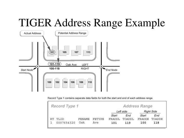 TIGER Address Range Example