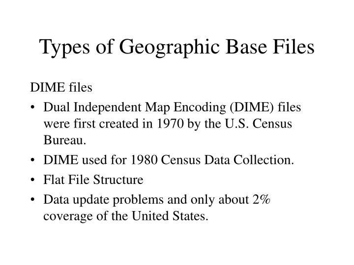 Types of Geographic Base Files