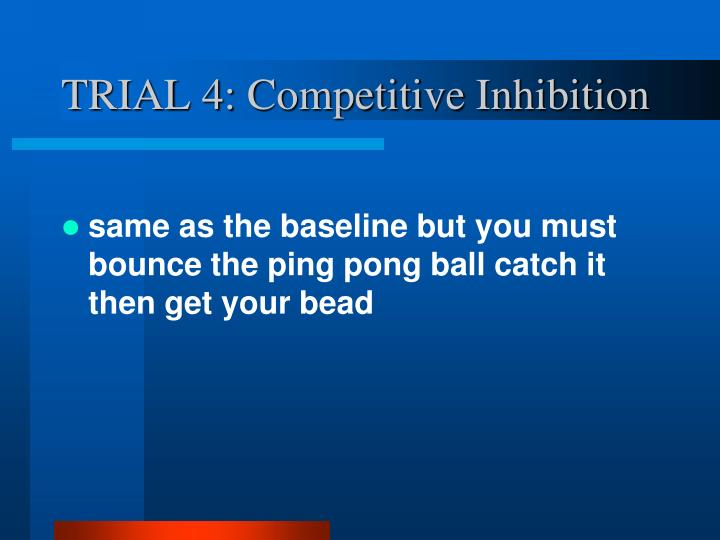 TRIAL 4: Competitive Inhibition
