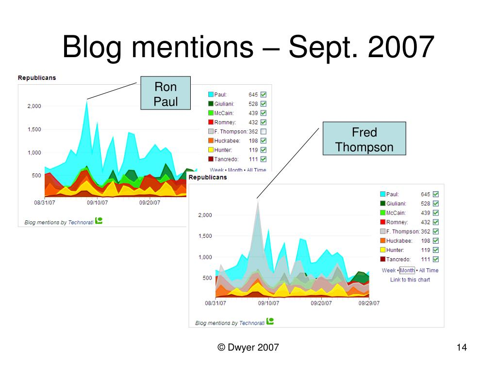 Blog mentions – Sept. 2007
