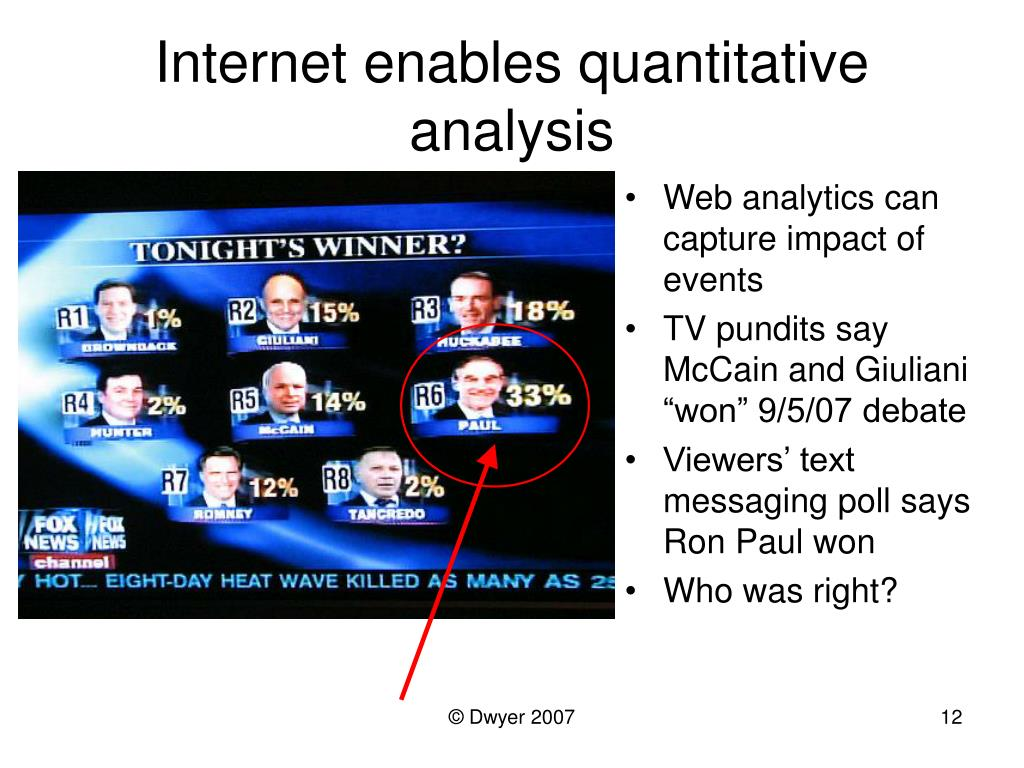 Internet enables quantitative analysis