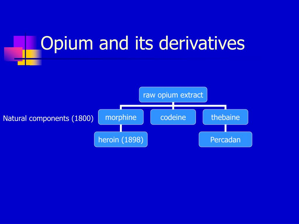 Opium and its derivatives