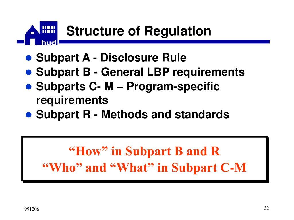 Structure of Regulation