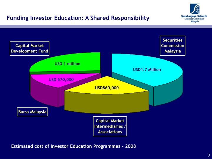 Funding Investor Education: A Shared Responsibility