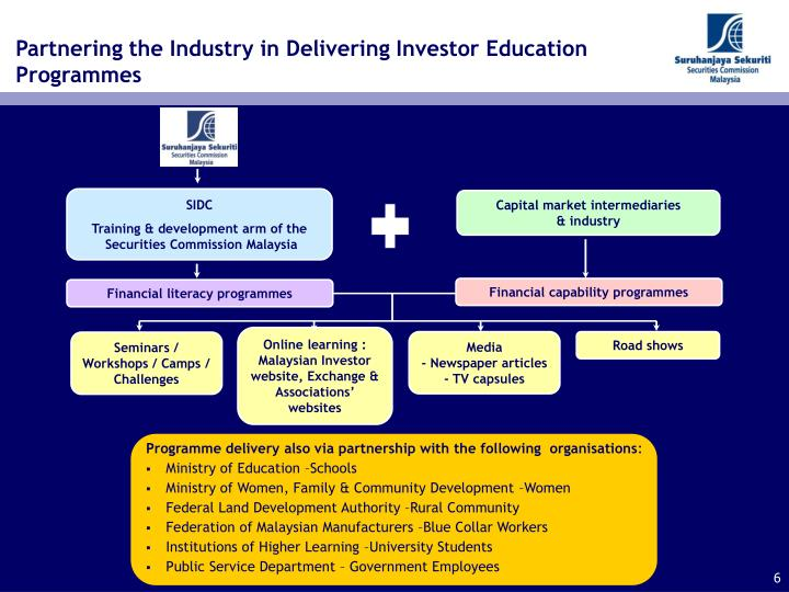 Partnering the Industry in Delivering Investor Education Programmes