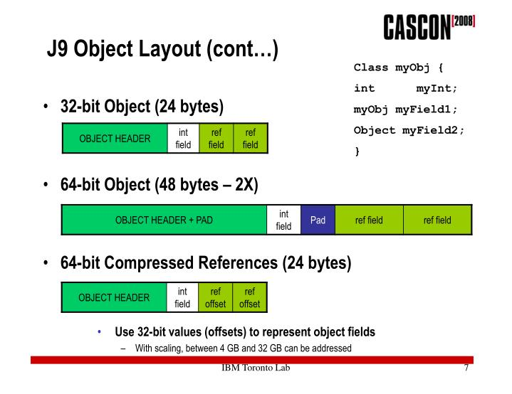 J9 Object Layout (cont…)