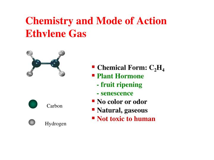 Chemistry and Mode of Action